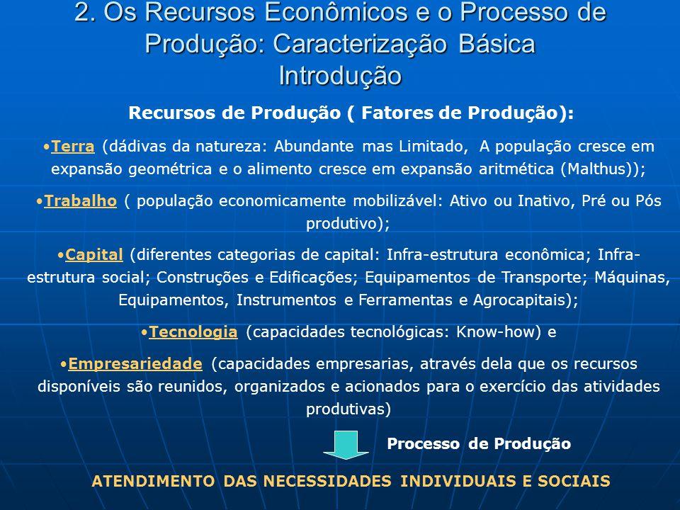 2. Os Recursos Econômicos e o Processo de Produção: Caracterização Básica Introdução Recursos de Produção ( Fatores de Produção): Terra (dádivas da na