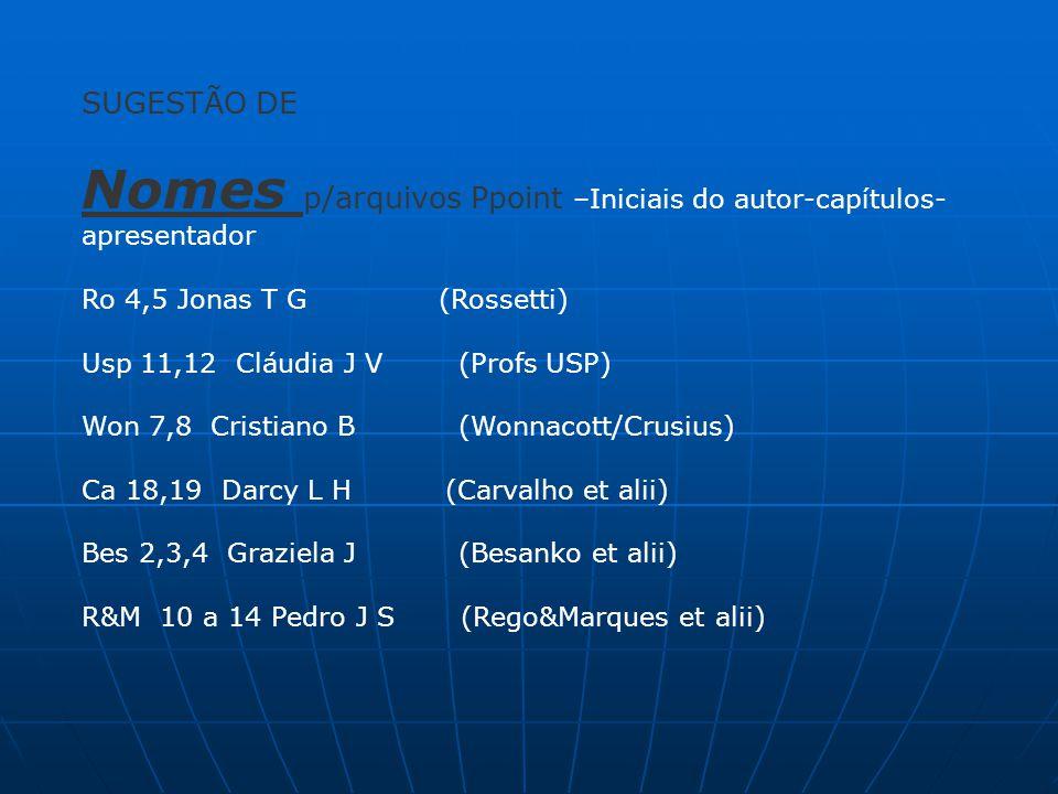 SUGESTÃO DE Nomes p/arquivos Ppoint –Iniciais do autor-capítulos- apresentador Ro 4,5 Jonas T G (Rossetti) Usp 11,12 Cláudia J V (Profs USP) Won 7,8 C