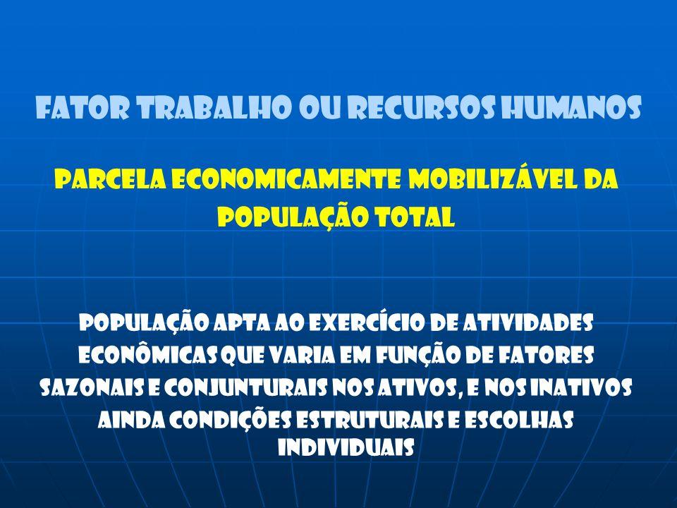 FATOR trabalho ou recursos humanos Parcela economicamente mobilizável da População total POPULAÇÃO APTA AO EXERCÍCIO DE ATIVIDADES ECONÔMICAS QUE VARI