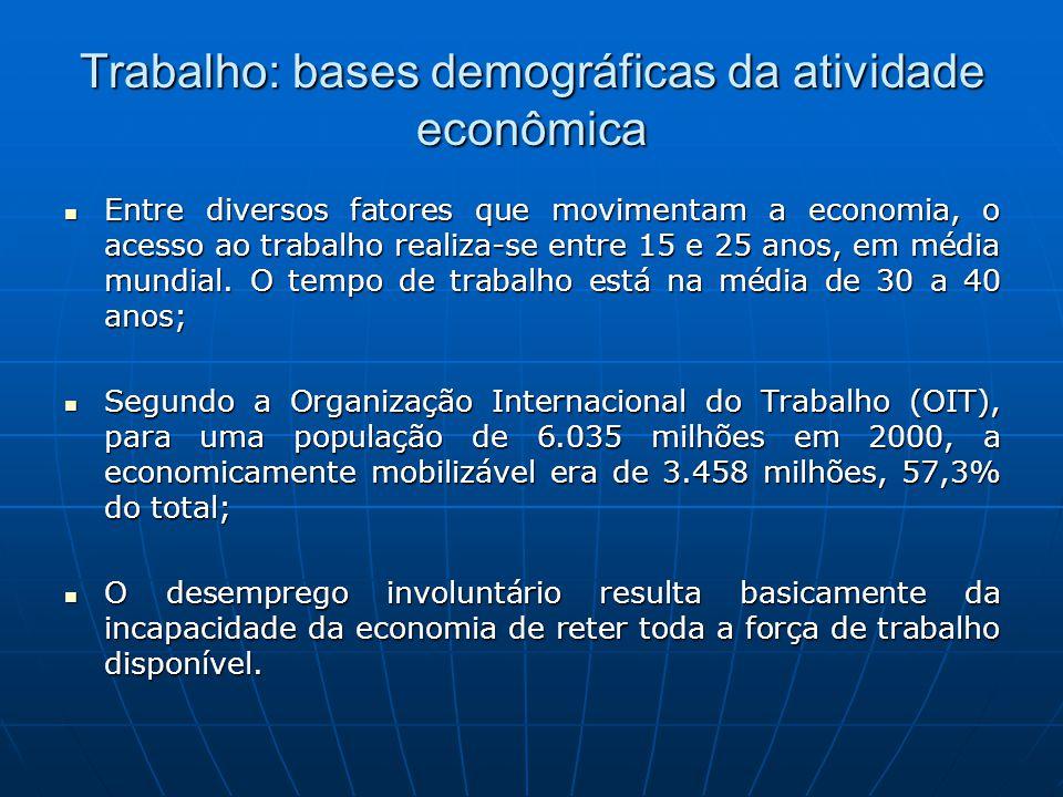 Trabalho: bases demográficas da atividade econômica Entre diversos fatores que movimentam a economia, o acesso ao trabalho realiza-se entre 15 e 25 an