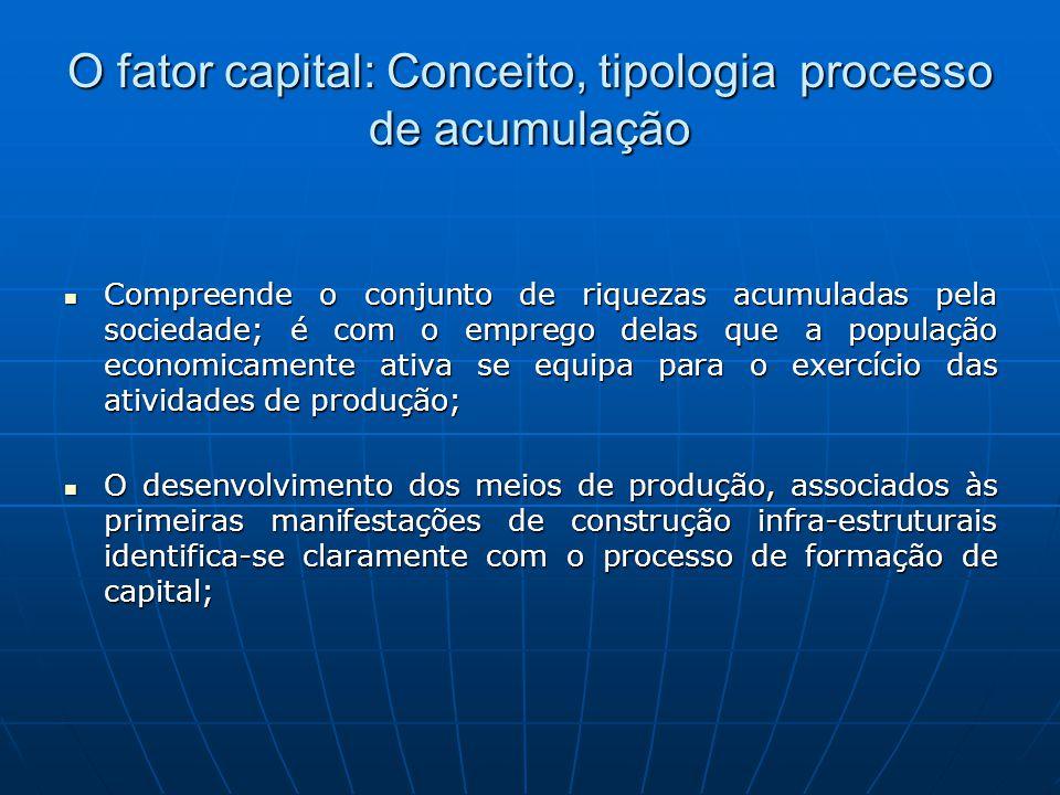 O fator capital: Conceito, tipologia processo de acumulação Compreende o conjunto de riquezas acumuladas pela sociedade; é com o emprego delas que a p