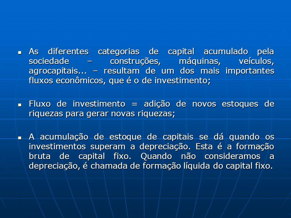 As diferentes categorias de capital acumulado pela sociedade – construções, máquinas, veículos, agrocapitais... – resultam de um dos mais importantes