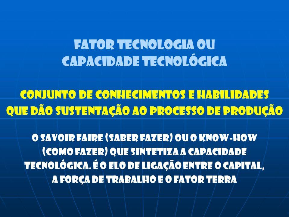 FATOR tecnologia ou Capacidade tecnológica Conjunto de conhecimentos e habilidades Que dão sustentação ao processo de produção O savoir faire (saber f