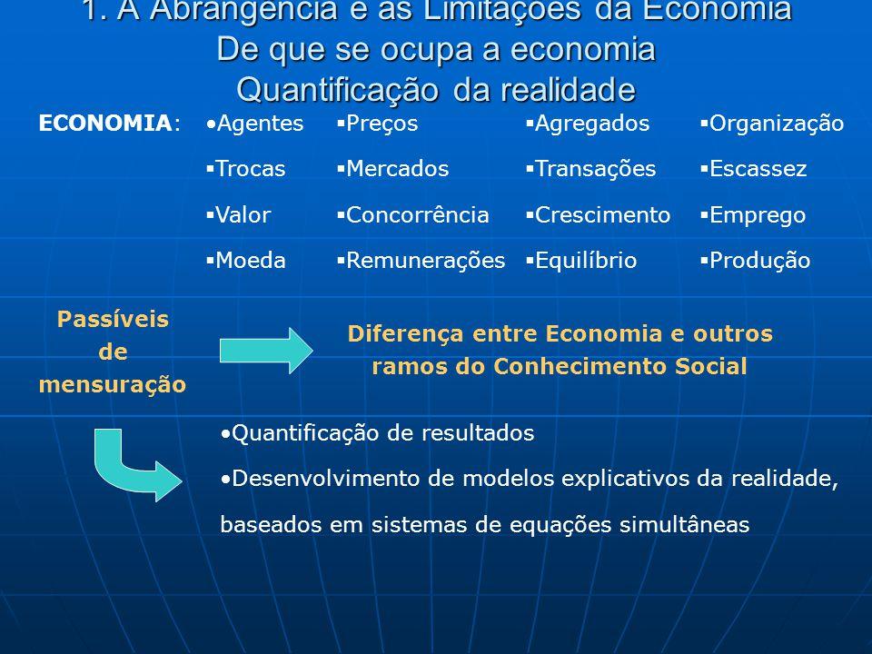 1. A Abrangência e as Limitações da Economia De que se ocupa a economia Quantificação da realidade ECONOMIA:Agentes  Trocas  Valor  Moeda  Preços
