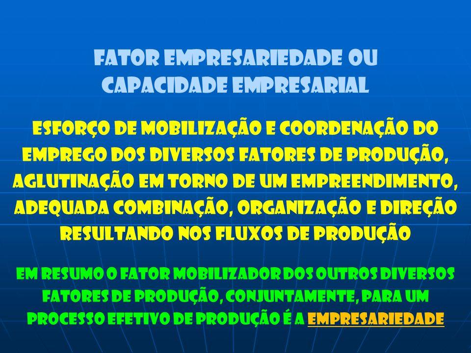 FATOR EMPRESARIEDADE ou Capacidade EMPRESARIAL esforço de mobilização e coordenação do Emprego dos diversos fatores de produção, Aglutinação em torno