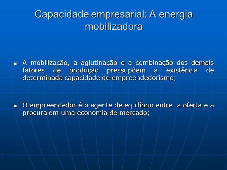 Capacidade empresarial: A energia mobilizadora A mobilização, a aglutinação e a combinação dos demais fatores de produção pressupõem a existência de d