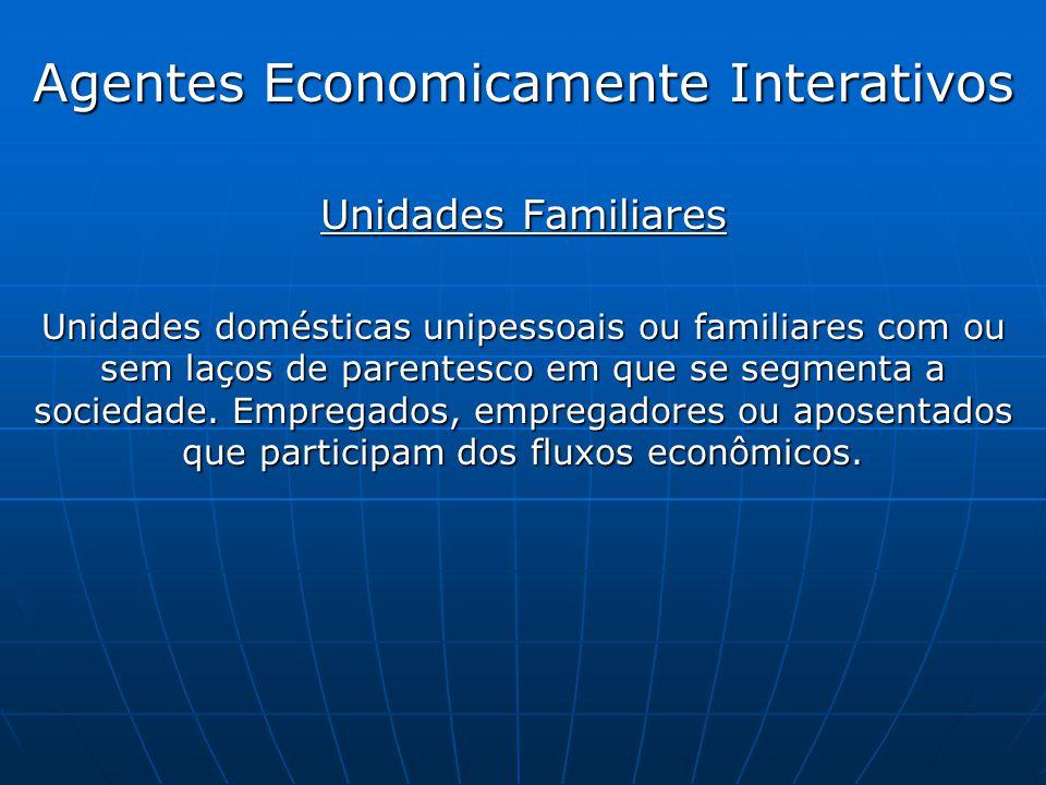 Agentes Economicamente Interativos Unidades Familiares Unidades domésticas unipessoais ou familiares com ou sem laços de parentesco em que se segmenta