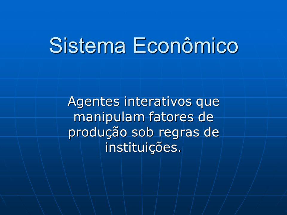 Sistema Econômico Agentes interativos que manipulam fatores de produção sob regras de instituições.