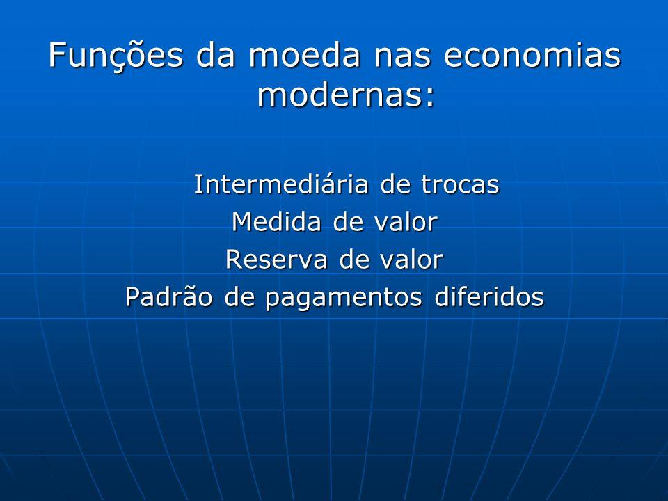 Funções da moeda nas economias modernas: Intermediária de trocas Medida de valor Reserva de valor Padrão de pagamentos diferidos