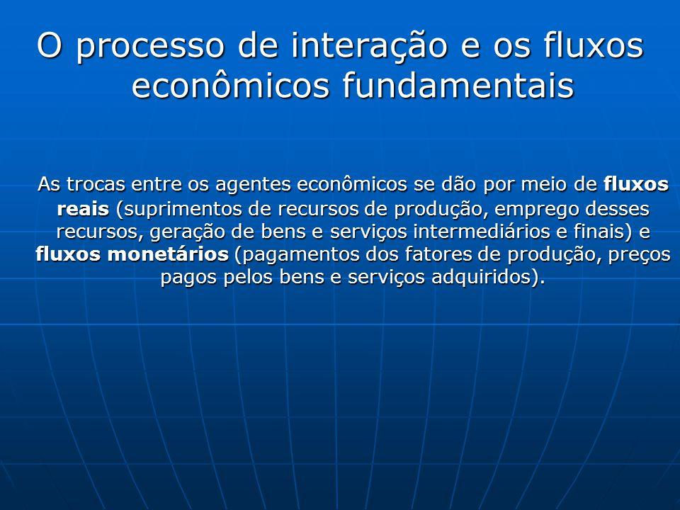 O processo de interação e os fluxos econômicos fundamentais As trocas entre os agentes econômicos se dão por meio de fluxos reais (suprimentos de recu