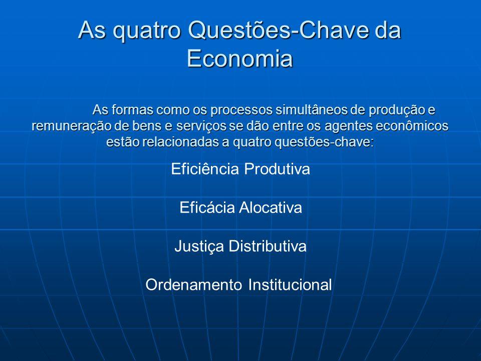 As quatro Questões-Chave da Economia As formas como os processos simultâneos de produção e remuneração de bens e serviços se dão entre os agentes econ