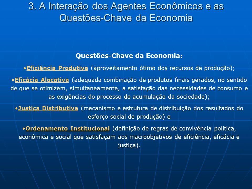 3. A Interação dos Agentes Econômicos e as Questões-Chave da Economia Questões-Chave da Economia: Eficiência Produtiva (aproveitamento ótimo dos recur
