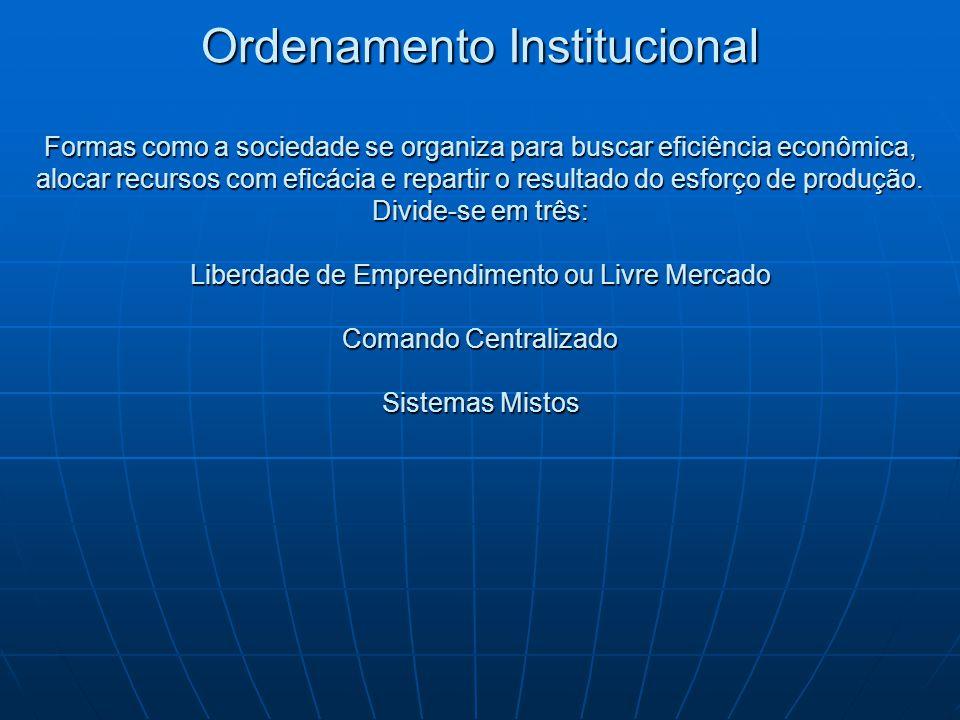 Ordenamento Institucional Formas como a sociedade se organiza para buscar eficiência econômica, alocar recursos com eficácia e repartir o resultado do