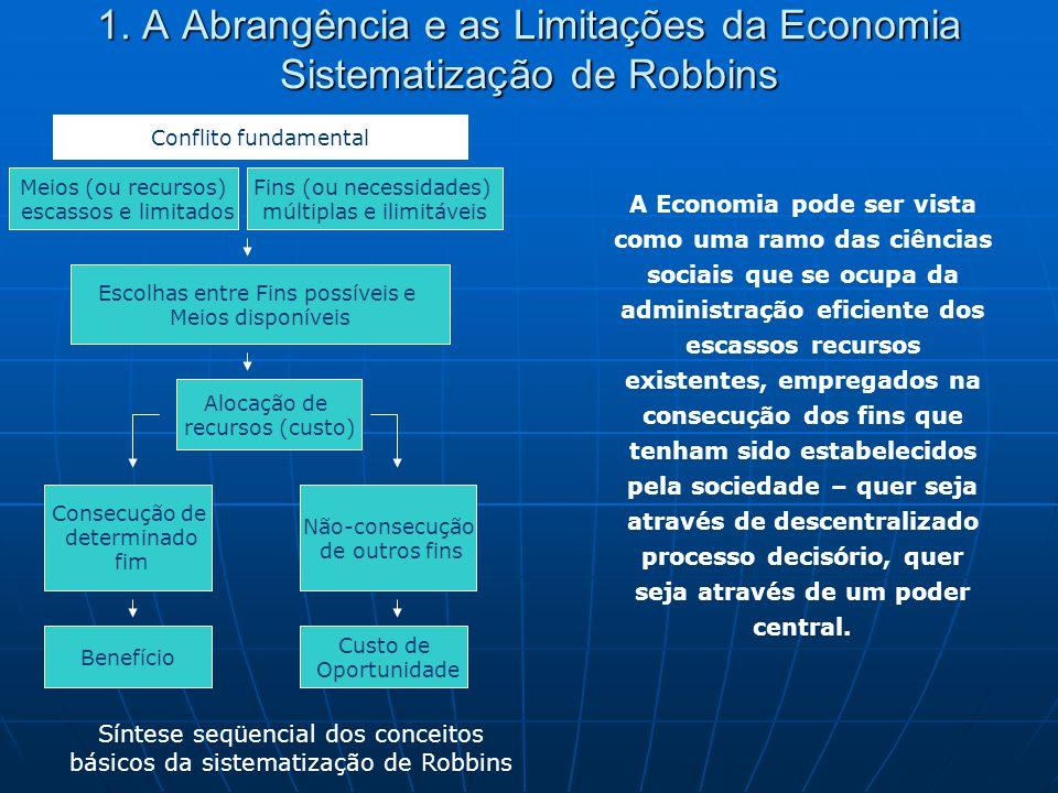 1. A Abrangência e as Limitações da Economia Sistematização de Robbins A Economia pode ser vista como uma ramo das ciências sociais que se ocupa da ad