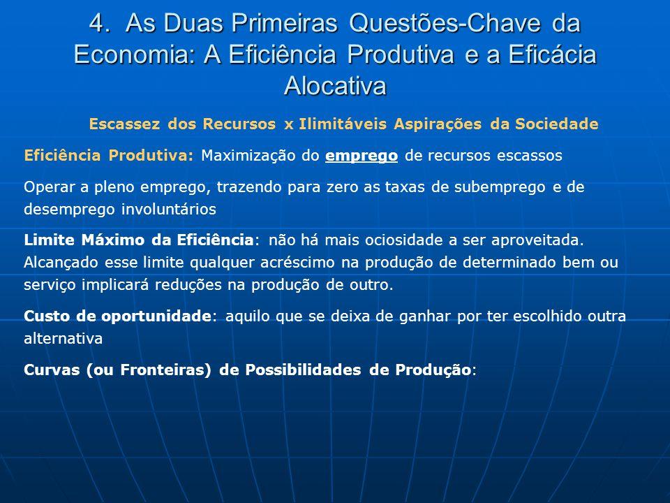 4. As Duas Primeiras Questões-Chave da Economia: A Eficiência Produtiva e a Eficácia Alocativa Escassez dos Recursos x Ilimitáveis Aspirações da Socie