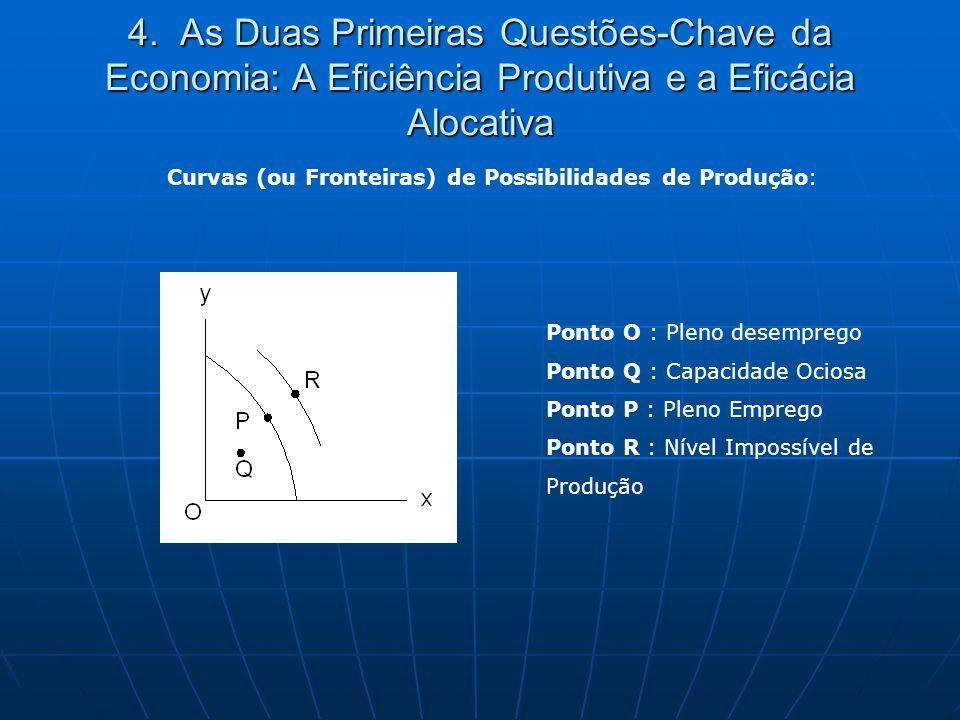 4. As Duas Primeiras Questões-Chave da Economia: A Eficiência Produtiva e a Eficácia Alocativa Curvas (ou Fronteiras) de Possibilidades de Produção: P