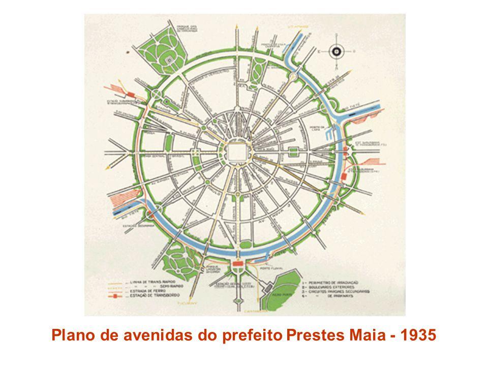 Plano de avenidas do prefeito Prestes Maia - 1935