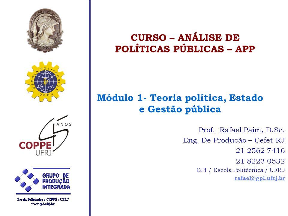 Módulo 1- Teoria política, Estado e Gestão pública Prof. Rafael Paim, D.Sc. Eng. De Produção – Cefet-RJ 21 2562 7416 21 8223 0532 GPI / Escola Politéc