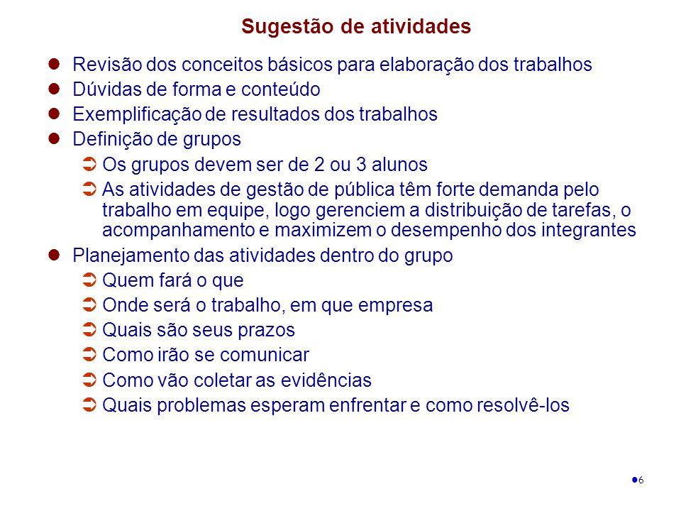6 Sugestão de atividades Revisão dos conceitos básicos para elaboração dos trabalhos Dúvidas de forma e conteúdo Exemplificação de resultados dos trab