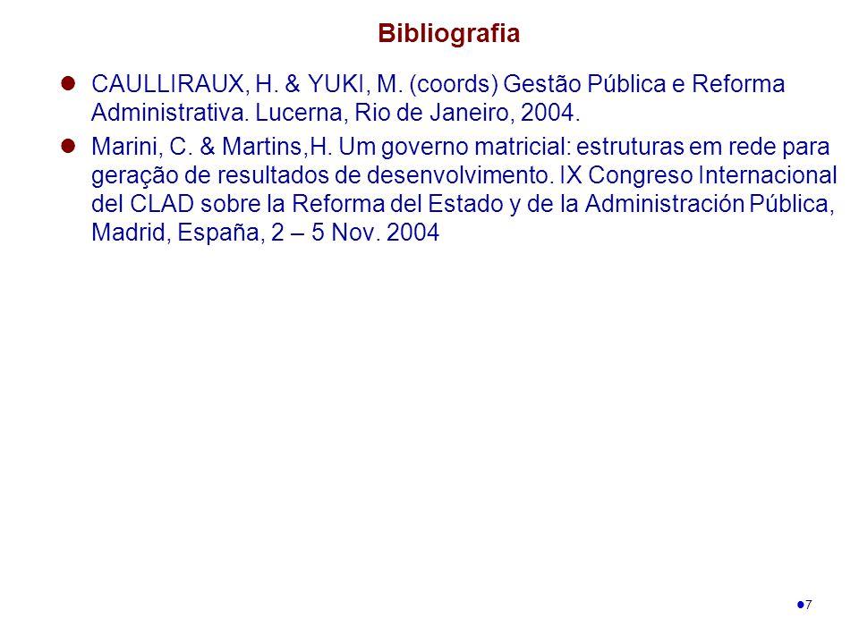 Bibliografia CAULLIRAUX, H. & YUKI, M. (coords) Gestão Pública e Reforma Administrativa. Lucerna, Rio de Janeiro, 2004. Marini, C. & Martins,H. Um gov