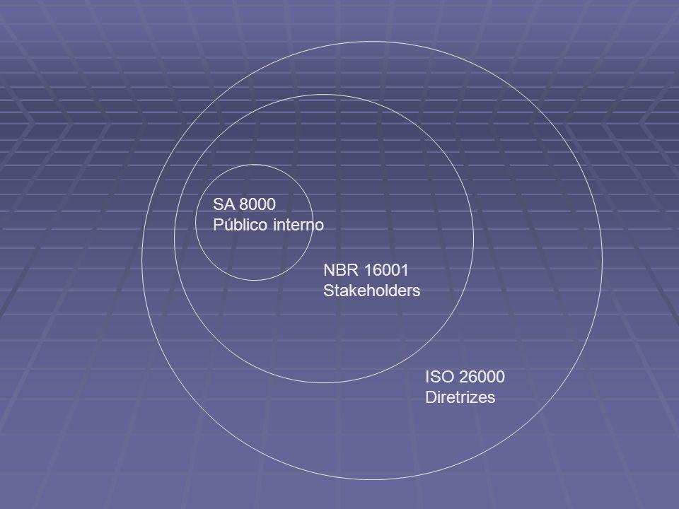 SA 8000 Público interno NBR 16001 Stakeholders ISO 26000 Diretrizes