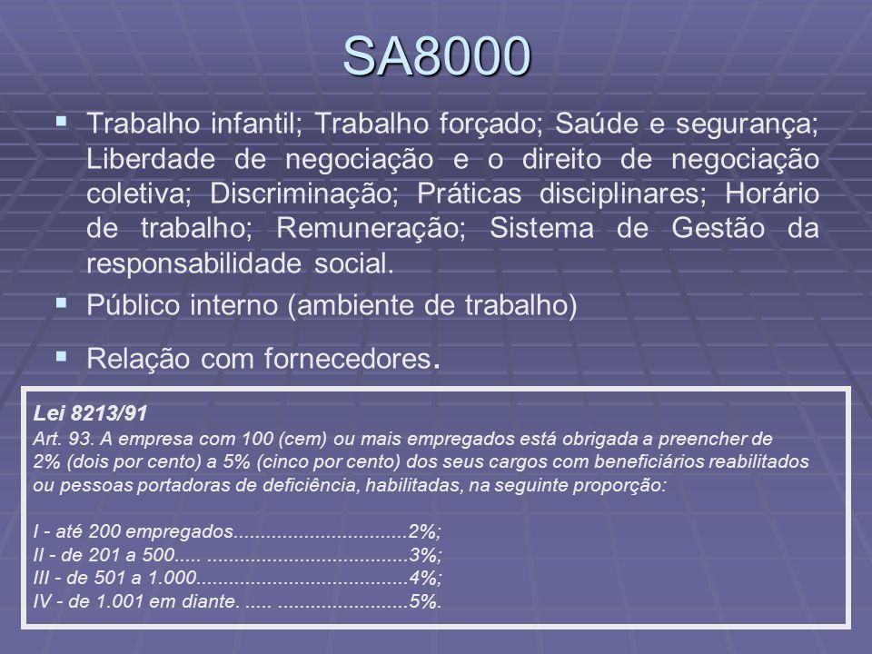 SA8000   Trabalho infantil; Trabalho forçado; Saúde e segurança; Liberdade de negociação e o direito de negociação coletiva; Discriminação; Práticas