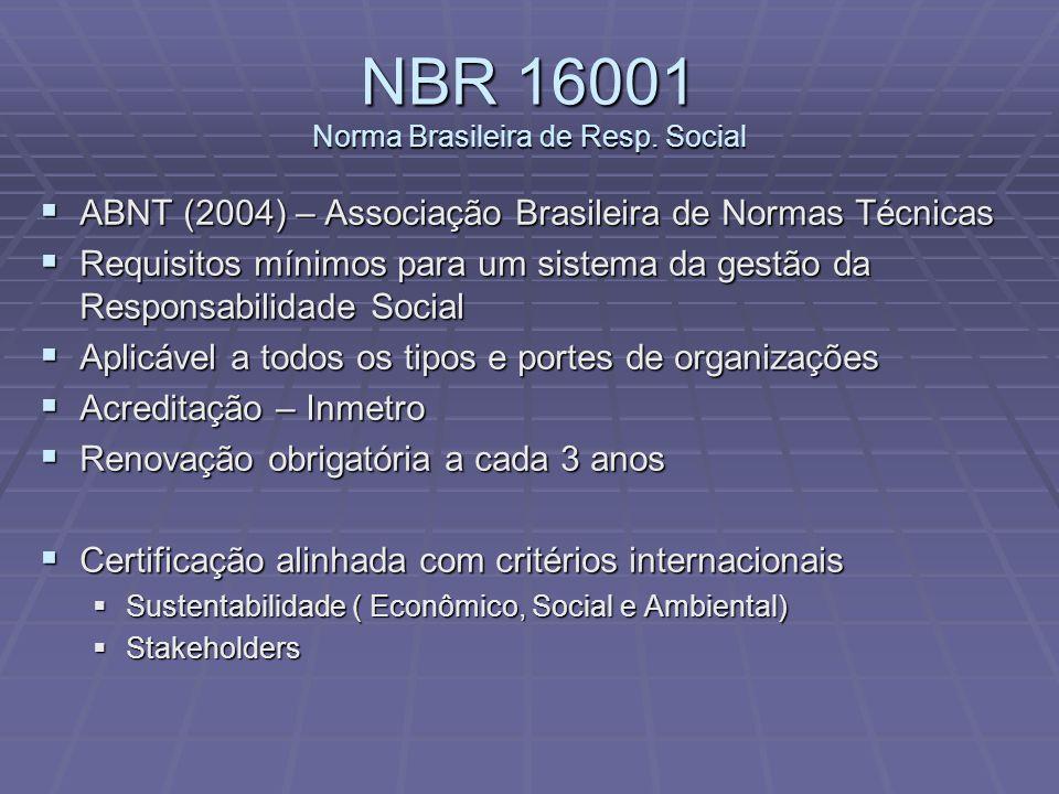 NBR 16001 Norma Brasileira de Resp. Social  ABNT (2004) – Associação Brasileira de Normas Técnicas  Requisitos mínimos para um sistema da gestão da