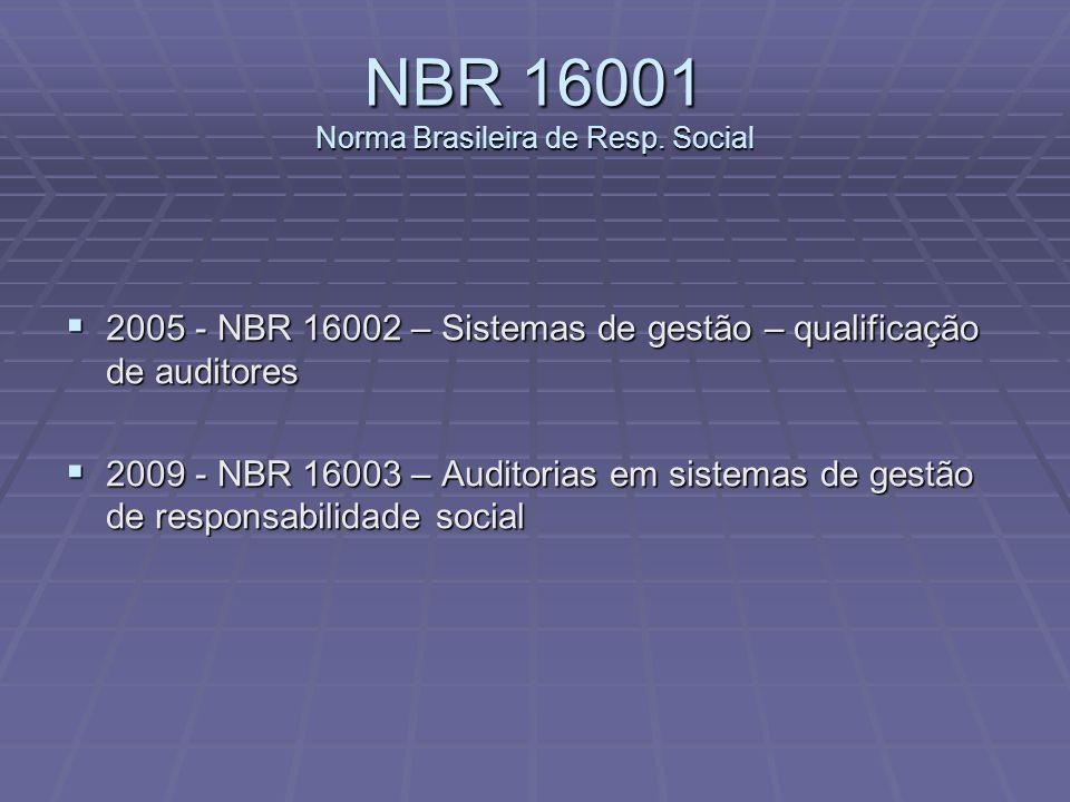 NBR 16001 Norma Brasileira de Resp. Social  2005 - NBR 16002 – Sistemas de gestão – qualificação de auditores  2009 - NBR 16003 – Auditorias em sist