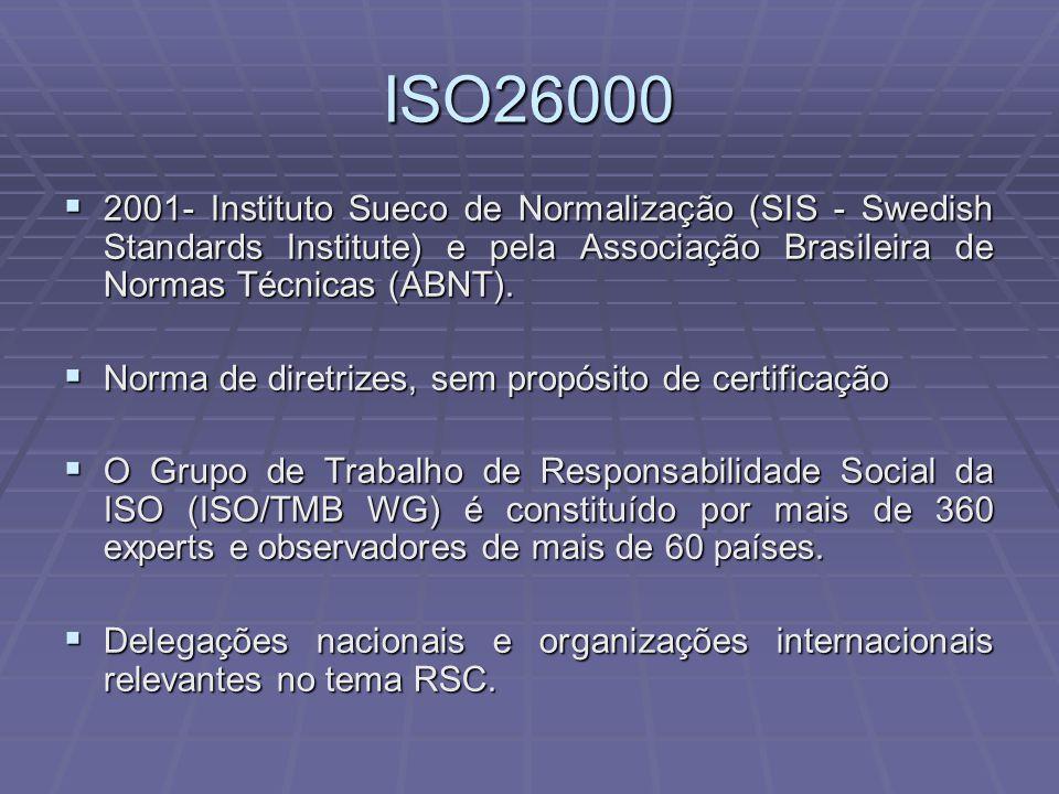 ISO26000  2001- Instituto Sueco de Normalização (SIS - Swedish Standards Institute) e pela Associação Brasileira de Normas Técnicas (ABNT).  Norma d