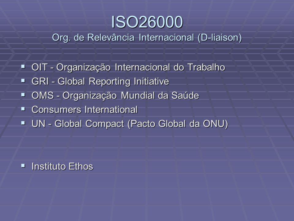ISO26000 Org. de Relevância Internacional (D-liaison)  OIT - Organização Internacional do Trabalho  GRI - Global Reporting Initiative  OMS - Organi
