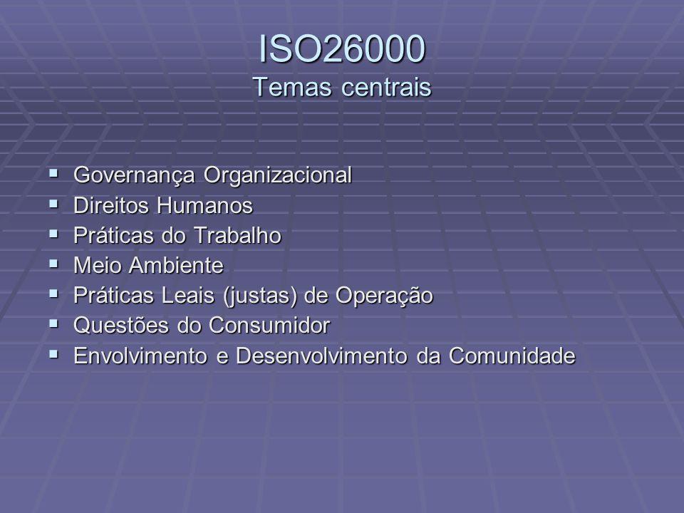 ISO26000 Temas centrais  Governança Organizacional  Direitos Humanos  Práticas do Trabalho  Meio Ambiente  Práticas Leais (justas) de Operação 