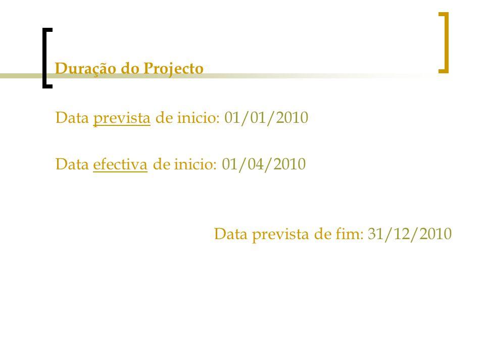 Duração do Projecto Data prevista de inicio: 01/01/2010 Data efectiva de inicio: 01/04/2010 Data prevista de fim: 31/12/2010