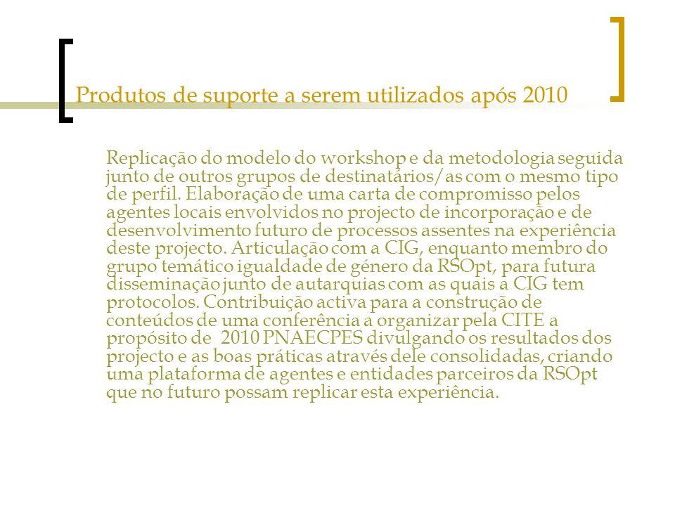 Produtos de suporte a serem utilizados após 2010 Replicação do modelo do workshop e da metodologia seguida junto de outros grupos de destinatários/as com o mesmo tipo de perfil.