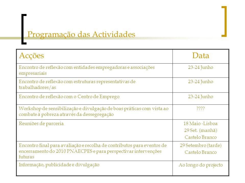 Identificação das Entidades Parceiras Denominação da Entidade Parceira Contributo para cada acção CooLabora CRL Participar nas reuniões de parceria e no encontro final; dar contributos para materiais de divulgação
