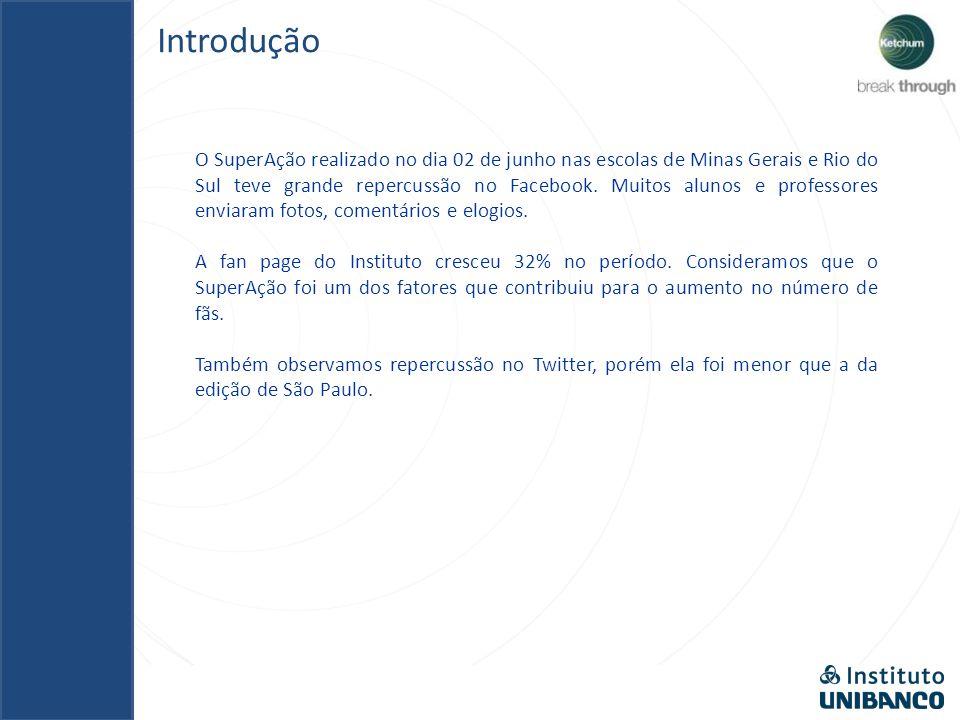 Introdução O SuperAção realizado no dia 02 de junho nas escolas de Minas Gerais e Rio do Sul teve grande repercussão no Facebook.