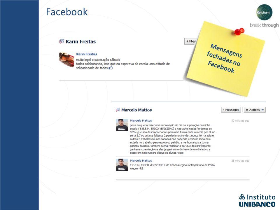 Facebook Mensagens fechadas no Facebook