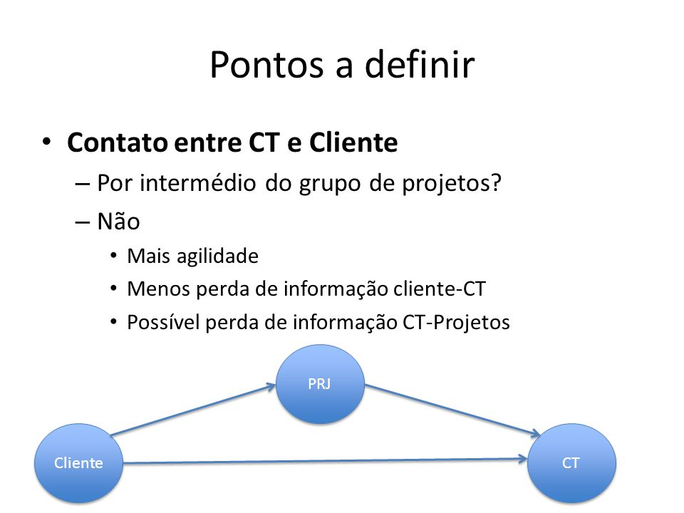 Pontos a definir Contato entre CT e Cliente – Por intermédio do grupo de projetos? – Não Mais agilidade Menos perda de informação cliente-CT Possível