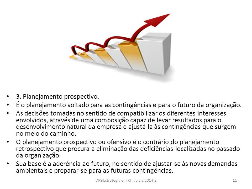 3.Planejamento prospectivo.