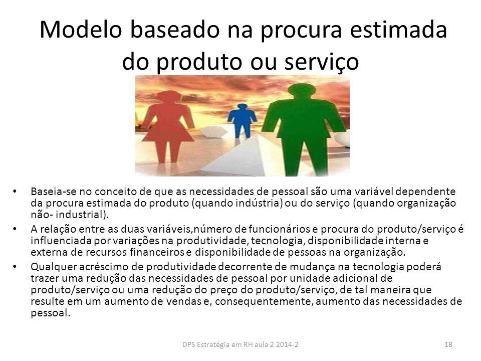 Modelo baseado na procura estimada do produto ou serviço Baseia-se no conceito de que as necessidades de pessoal são uma variável dependente da procura estimada do produto (quando indústria) ou do serviço (quando organização não- industrial).