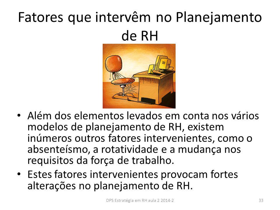 Fatores que intervêm no Planejamento de RH Além dos elementos levados em conta nos vários modelos de planejamento de RH, existem inúmeros outros fatores intervenientes, como o absenteísmo, a rotatividade e a mudança nos requisitos da força de trabalho.