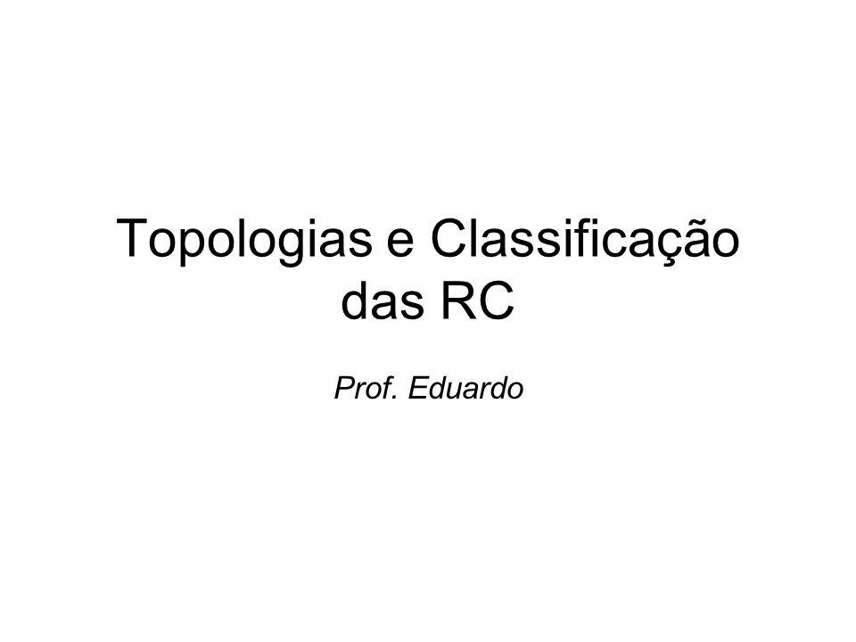 Topologias e Classificação das RC Prof. Eduardo