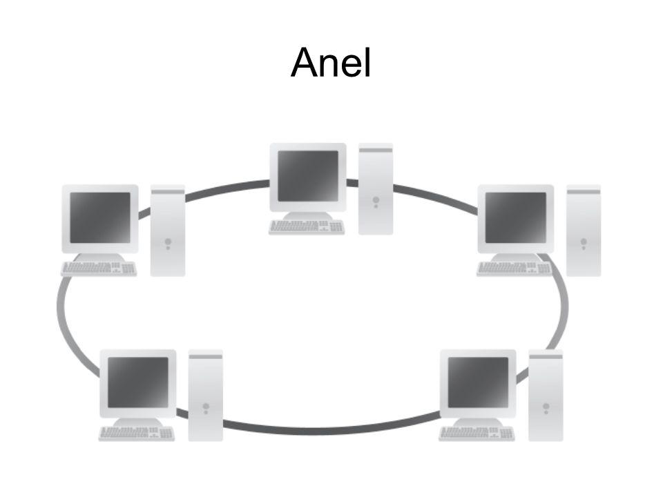 É capaz de transmitir e receber informações em ambos os sentidos.