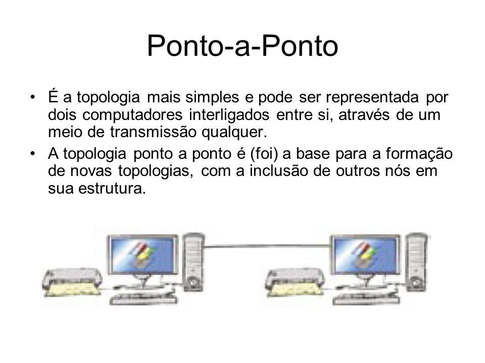 Ponto-a-Ponto É a topologia mais simples e pode ser representada por dois computadores interligados entre si, através de um meio de transmissão qualqu