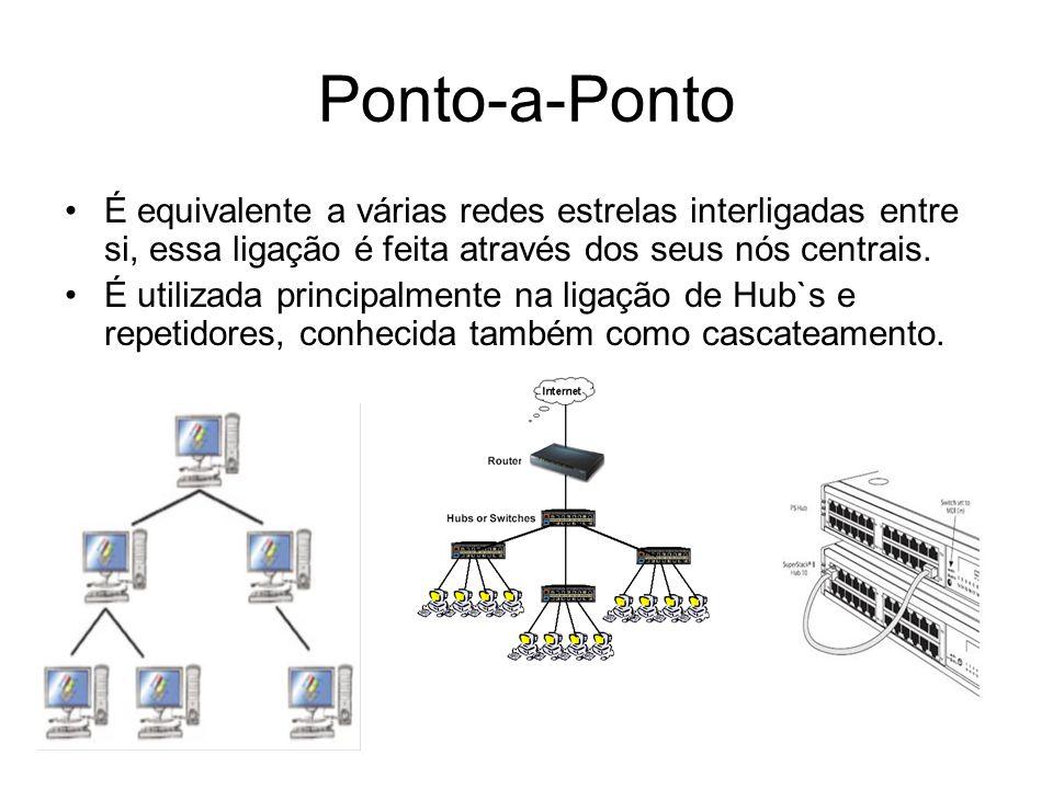 Ponto-a-Ponto É equivalente a várias redes estrelas interligadas entre si, essa ligação é feita através dos seus nós centrais. É utilizada principalme