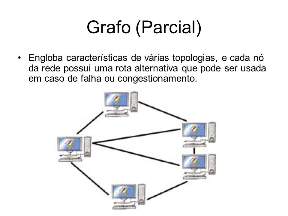 Grafo (Parcial) Engloba características de várias topologias, e cada nó da rede possui uma rota alternativa que pode ser usada em caso de falha ou con