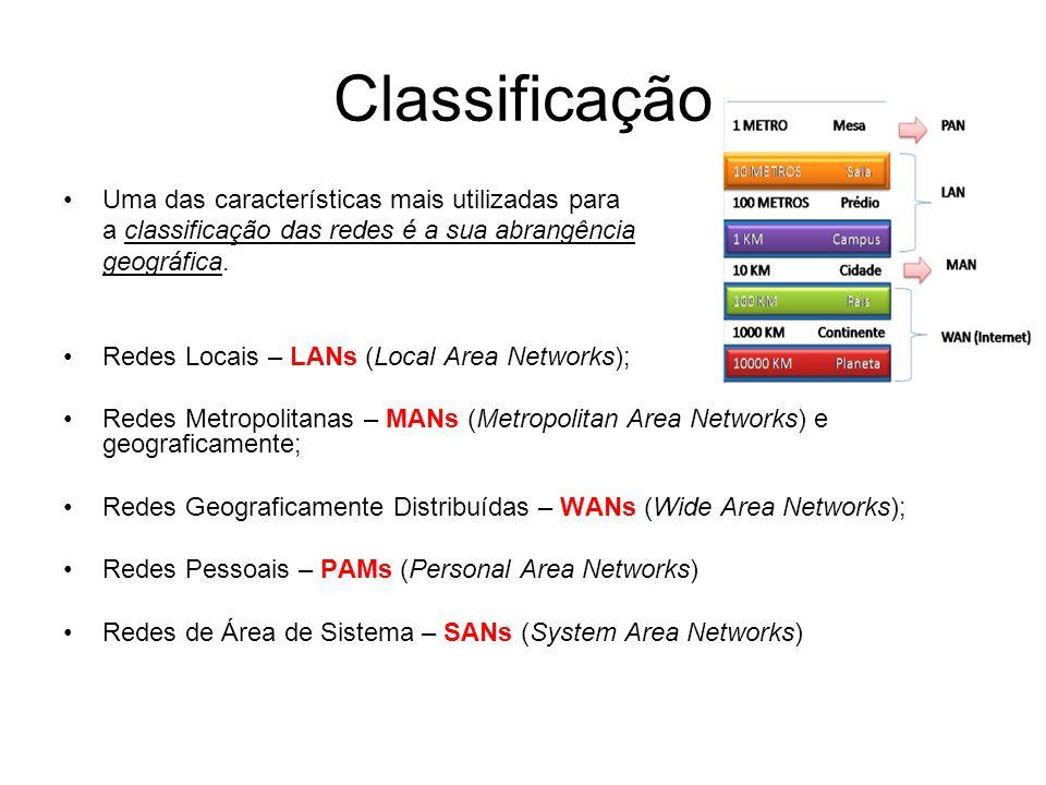 Classificação Uma das características mais utilizadas para a classificação das redes é a sua abrangência geográfica. Redes Locais – LANs (Local Area N