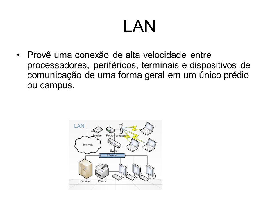 LAN Provê uma conexão de alta velocidade entre processadores, periféricos, terminais e dispositivos de comunicação de uma forma geral em um único préd