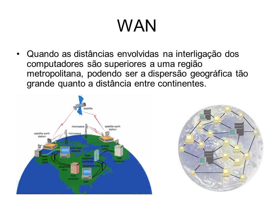WAN Quando as distâncias envolvidas na interligação dos computadores são superiores a uma região metropolitana, podendo ser a dispersão geográfica tão