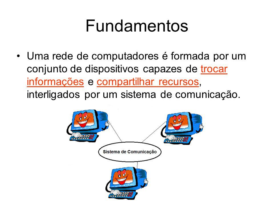 Uma rede de computadores é formada por um conjunto de dispositivos capazes de trocar informações e compartilhar recursos, interligados por um sistema
