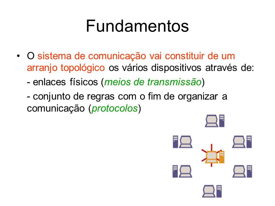 Fundamentos O sistema de comunicação vai constituir de um arranjo topológico os vários dispositivos através de: - enlaces físicos (meios de transmissão) - conjunto de regras com o fim de organizar a comunicação (protocolos)